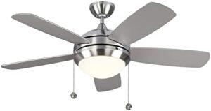 Monte Carlo Discus Ceiling Fan